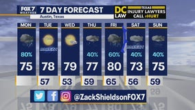 Noon weather forecast for March 30, 2020