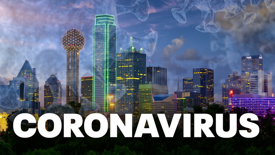 CORONAVIRUS COVID-19 DALLAS SKYLINE