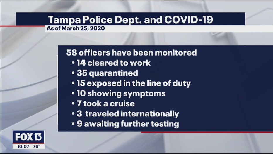 tpd-covid-officer-numbers.jpg