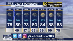 Morning weather forecast for April 3, 2020