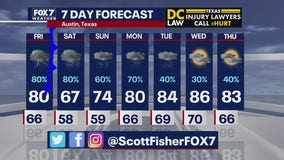 Evening weather forecast for April 2, 2020