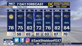 Morning weather forecast for April 1, 2020