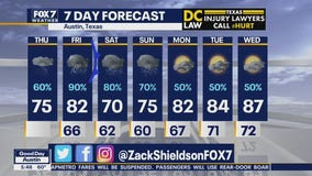 Morning weather forecast for April 2, 2020
