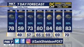 Noon weather forecast for April 3, 2020