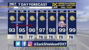 Morning weather forecast for June 29, 2020