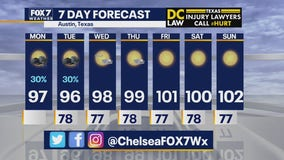 Noon weather forecast for July 6, 2020