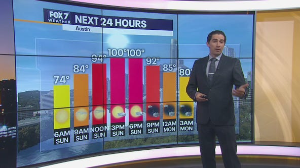 Morning weather forecast for July 5, 2020