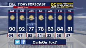 Evening weather forecast for September 25