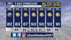 Noon weather forecast for September 23, 2020