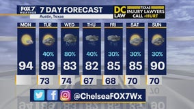 Morning Labor Day weather forecast - 9/7/2020