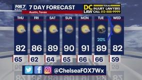 Evening weather forecast for September 23