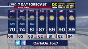 Evening weather forecast for September 20