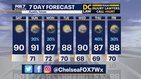 Morning weather forecast for September 12