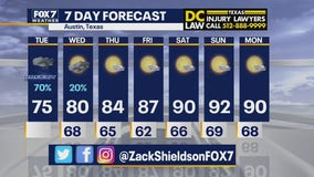 Noon weather forecast for September 22, 2020