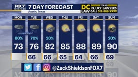 Noon weather forecast for September 21, 2020