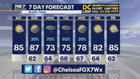 Morning weather forecast for September 19