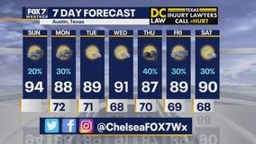 Morning weather forecast for September 13