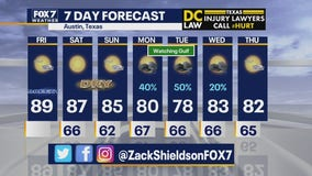 Noon weather forecast for September 18, 2020