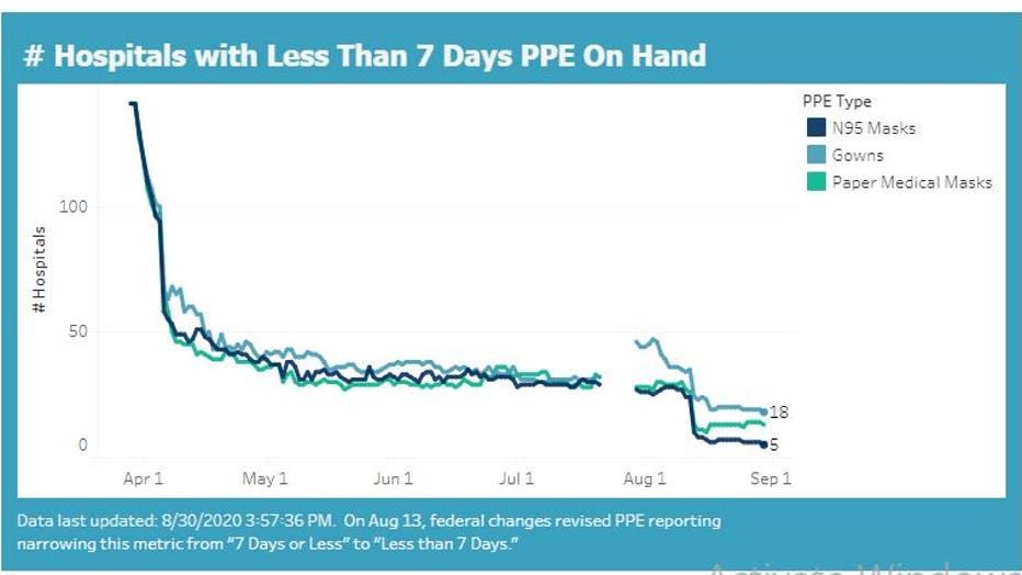 09-WHA-graph.jpg