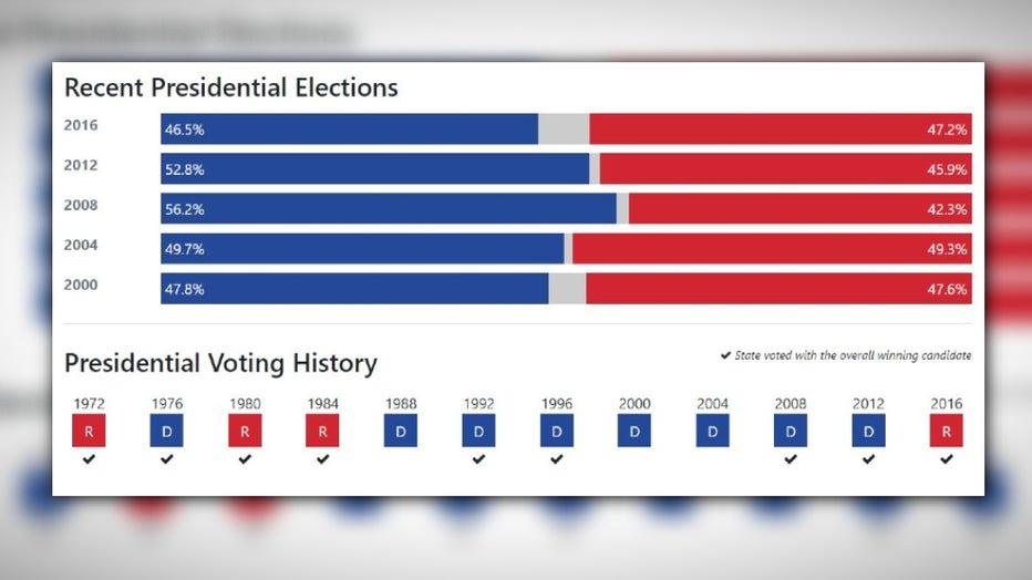 Wisconsin-Presidential-races-1.jpg