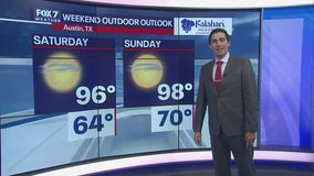 Kalahari Outdoor Outlook for October 9, 2020