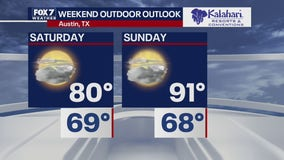 Kalahari Outdoor Outlook for October 15, 2020