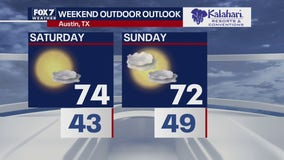 Kalahari Outdoor Outlook for October 29, 2020