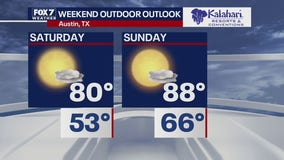 Kalahari Outdoor Outlook for October 14, 2020