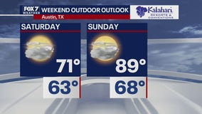 Kalahari Outdoor Outlook for October 21, 2020