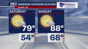 Kalahari Outdoor Outlook for October 16, 2020