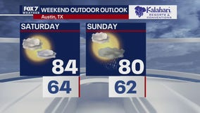 Kalahari Outdoor Outlook for November 11, 2020