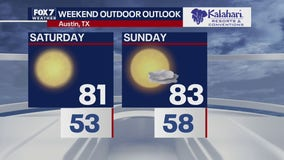 Kalahari Outdoor Outlook for November 5, 2020