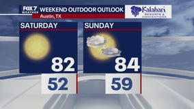 Kalahari Outdoor Outlook for November 4, 2020