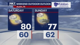 Kalahari Outdoor Outlook for November 18, 2020