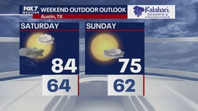 Kalahari Outdoor Outlook for November 12, 2020