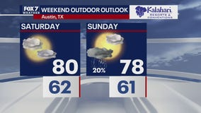 Kalahari Outdoor Outlook for November 19, 2020