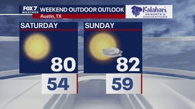 Kalahari Outdoor Outlook for November 6, 2020