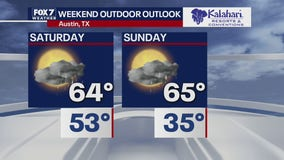 Kalahari Outdoor Outlook for December 17, 2020