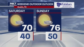 Kalahari Outdoor Outlook for December 25, 2020