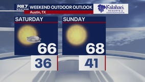 Kalahari Outdoor Outlook for December 2, 2020
