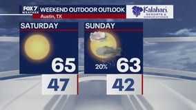 Kalahari Outdoor Outlook for December 10, 2020