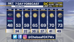 Noon weather forecast for December 31, 2020