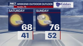 Kalahari Outdoor Outlook for December 23, 2020