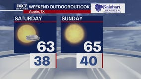 Kalahari Outdoor Outlook for December 4, 2020