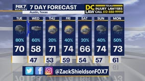 Noon weather forecast for January 19, 2021
