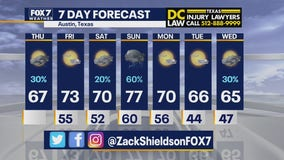 Noon weather forecast for January 21, 2021