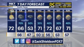 Noon weather forecast for January 18, 2021