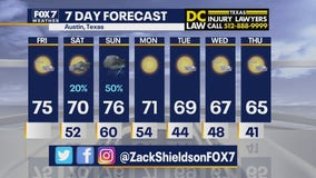 Noon weather forecast for January 22, 2021