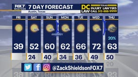 Noon weather forecast for February 19, 2021