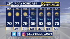 Noon weather forecast for February 22, 2021